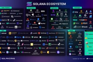Solana Ecosystem1